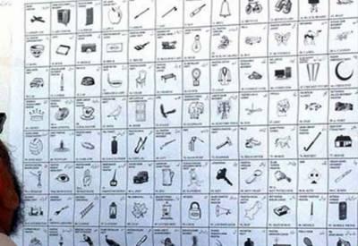 انتخابات 2018:امیدواروں کی حتمی فہرست انکے انتخابی نشانات کے ہمراہ آر اوز،ڈی آر اوز کے دفاتر کے باہر آویزاں