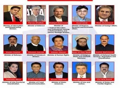 وفاقی کابینہ کے ارکان آج اپنے عہدوں کا حلف اٹھائیں گے, صدر ممنون حسین حلف لیں گے