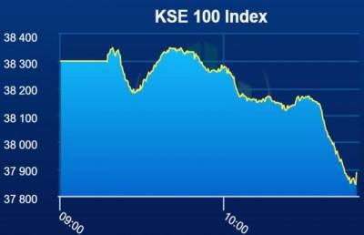 پاکستان اسٹاک مارکیٹ 45 روز کی کم ترین سطح پر پہنچ گئی