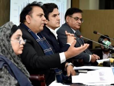 وفاقی کابینہ نے ای سی ایل سے 20لوگوں کے نام نکالنے کی درخواست مستردکردی