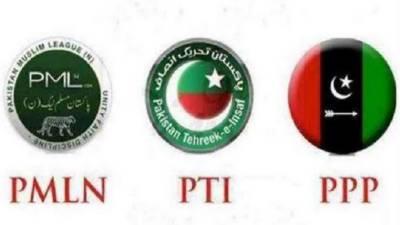 اے جے کے الیکشن: پاکستان تحریک انصافنے 18،مسلم لیگ (ن) اور پیپلزپارٹی نے 3،3 نشستوں پر کامیابی حاصل کر لی