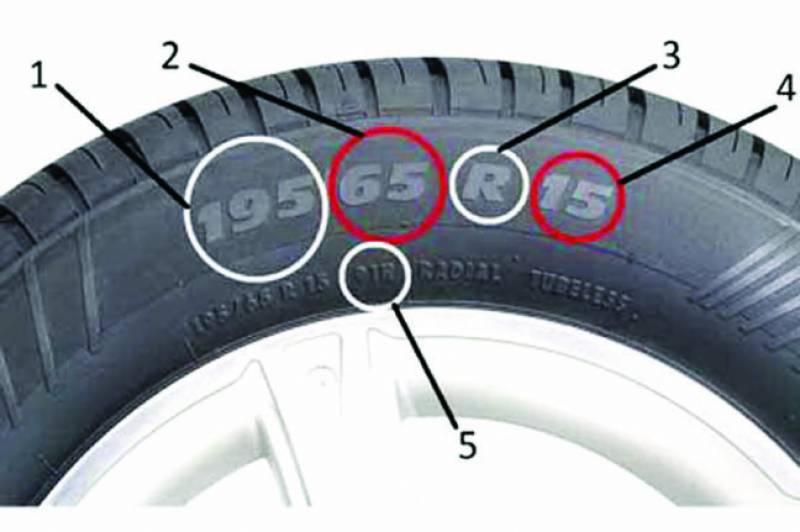 گاڑی کے ٹائروں پر لکھے حروف سے متعلق مفید معلومات