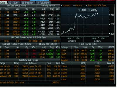 سٹاک مارکیٹ میں تیزی جاری ' سرمایہ کاری میں 70 ارب سے زائد اضافہ'100 انڈیکس کی 4 نفسیاتی حدیں بحال