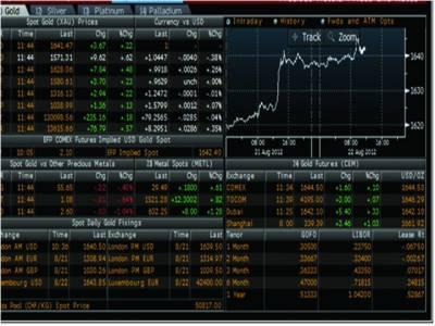 سٹاک مارکیٹ : غیر یقینی سیاسی حالات سے سرمایہ کار محتاط' ایک ہفتہ میں دو کھرب ڈوب گئے