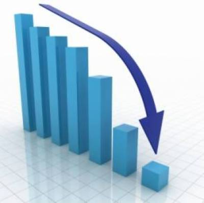سٹاک مارکیٹ میں مندا' انڈیکس 4 بالائی حدوں سے گر گیا' 55 ارب سے زائد خسارہ