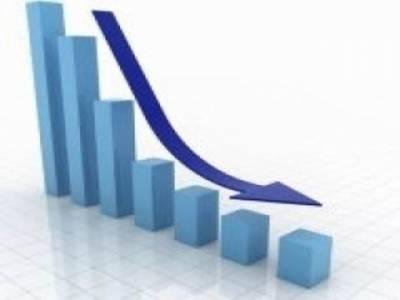 سٹاک مارکیٹ میں مندا' 100 انڈیکس 224 پوائنٹس کی کمی سے 44233 پر بند